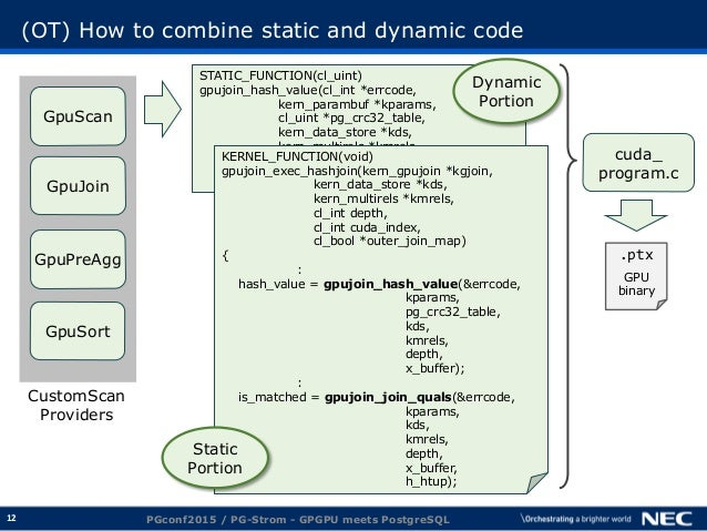 12 (OT) How to combine static and dynamic code PGconf2015 / PG-Strom - GPGPU meets PostgreSQL STATIC_FUNCTION(cl_uint) gpu...