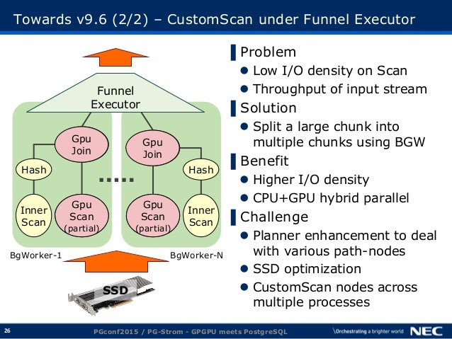 26 SSD Towards v9.6 (2/2) – CustomScan under Funnel Executor ▌Problem  Low I/O density on Scan  Throughput of input stre...