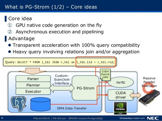 8 What is PG-Strom (1/2) – Core ideas ▌Core idea ① GPU native code generation on the fly ② Asynchronous execution and pipe...