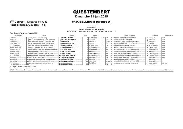 QUESTEMBERT Dimanche 21 juin 2015 1ère Course – Départ : 14 h. 30 PRIX BELLINO II (Groupe A) Paris Simples, Couplés, Trio ...