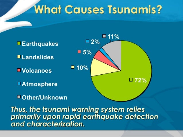causes of tsunamis A tsunami can cause damage thousands of kilometres from its origin, so there may be several hours between its creation and its impact on a coast,.