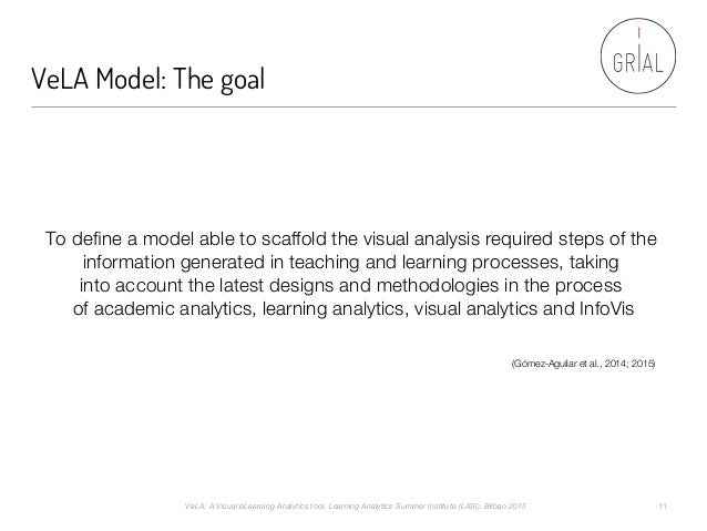VeLA Model: The goal  To define a model able to scaffold the visual analysis required steps of the information generated in...