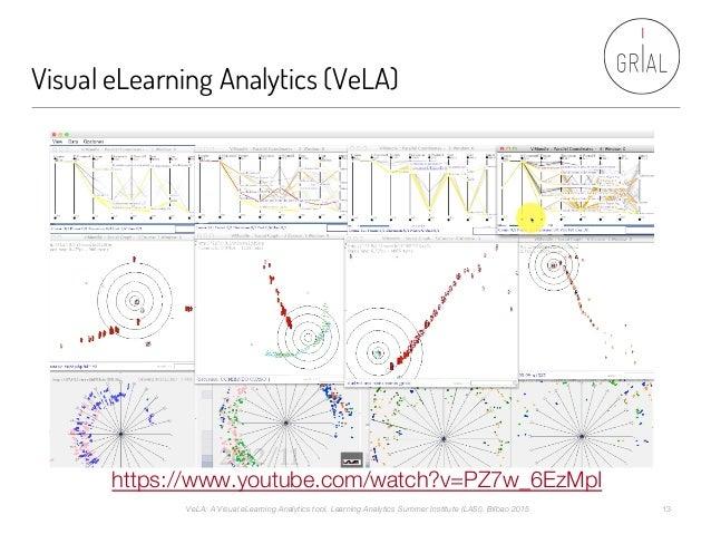 Visual eLearning Analytics (VeLA) https://www.youtube.com/watch?v=PZ7w_6EzMpI VeLA: A Visual eLearning Analytics tool. Lea...