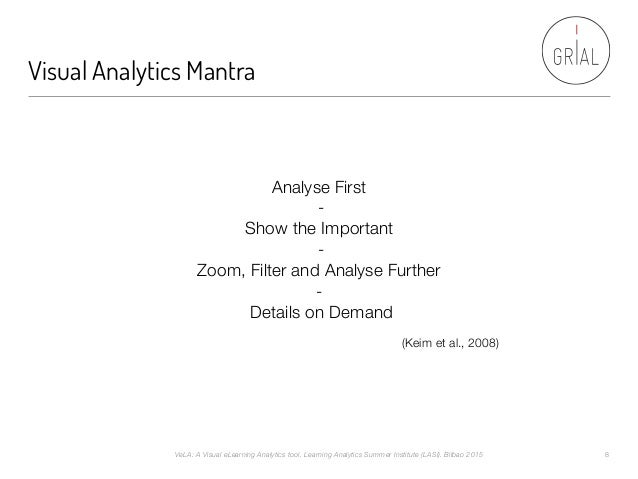 Visual Analytics Mantra Analyse First  - Show the Important  - Zoom, Filter and Analyse Further  - Details on Demand (Keim...