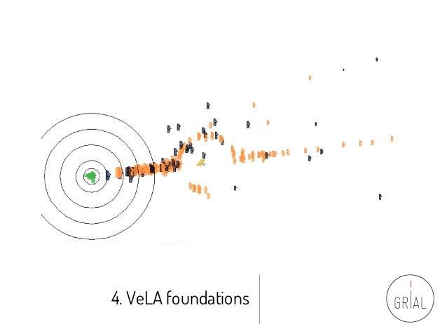 4. VeLA foundations