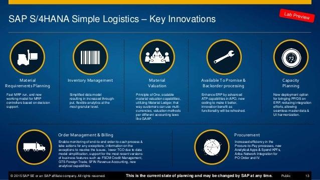Ctac S/4HANA - Simplify Your Future - SAP: Nic vervoort