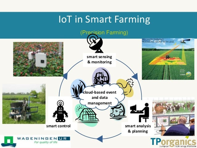 Demand Side Requirements For Smart Farming And Food