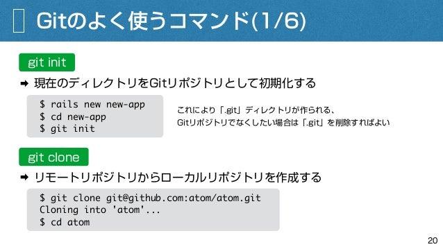 git clone ディレクトリ 指定