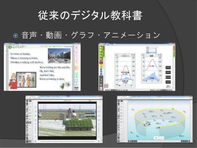 東京書籍「新しいデジタル教科書」 Slide 2
