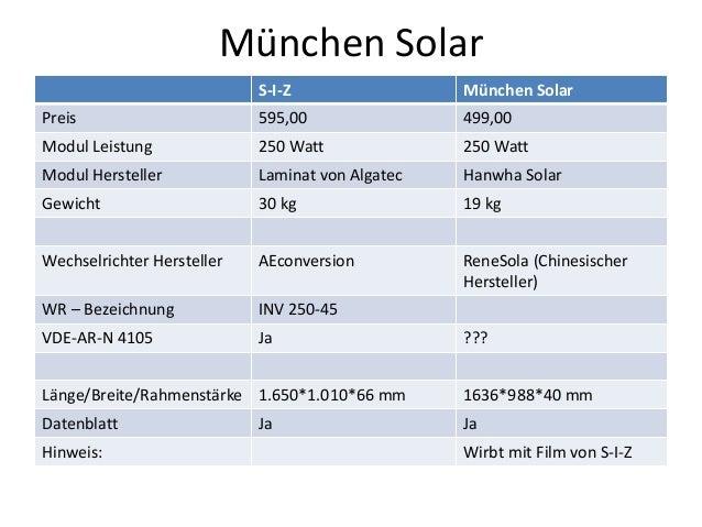 München Solar S-I-Z München Solar Preis 595,00 499,00 Modul Leistung 250 Watt 250 Watt Modul Hersteller Laminat von Algate...