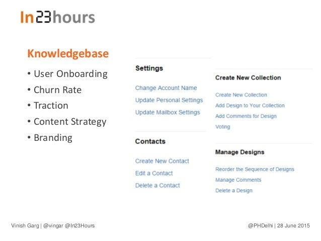 • User Onboarding • Churn Rate • Traction • Content Strategy • Branding Knowledgebase Vinish Garg | @vingar @In23Hours @PH...