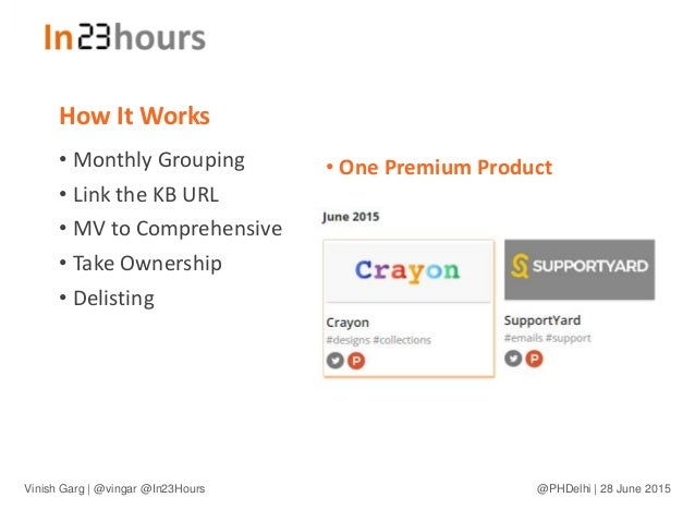 • Monthly Grouping • Link the KB URL • MV to Comprehensive • Take Ownership • Delisting How It Works • One Premium Product...