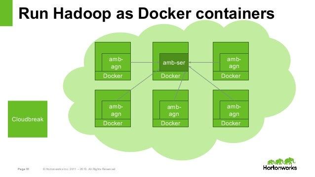 Hadoop everywhere cloudbreak for Docker run consul