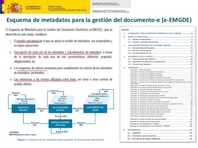 Esquemademetadatosparalagestióndeldocumento‐e(e‐EMGDE)