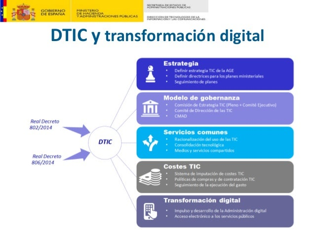 DTICy transformacióndigital