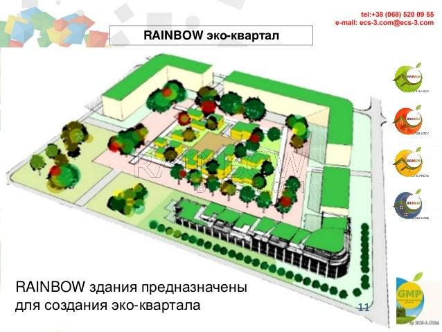 11 RAINBOW здания предназначены для создания эко-квартала RAINBOW эко-квартал