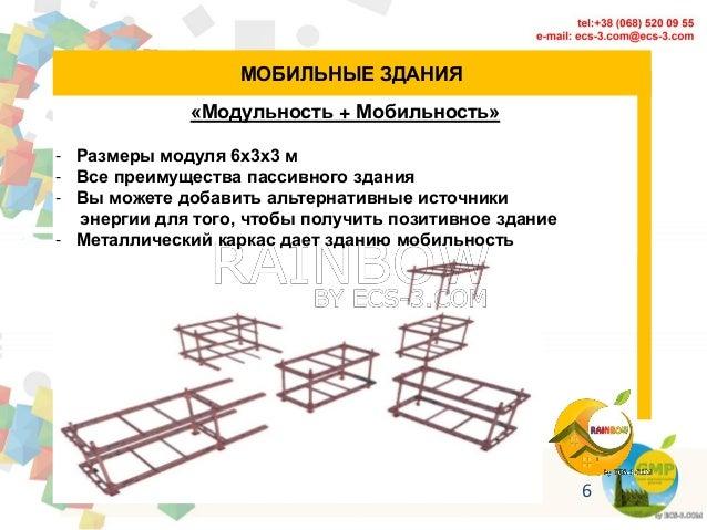 6 МОБИЛЬНЫЕ ЗДАНИЯ «Модульность + Мобильность» - Размеры модуля 6x3x3 м - Все преимущества пассивного здания - Вы можете д...