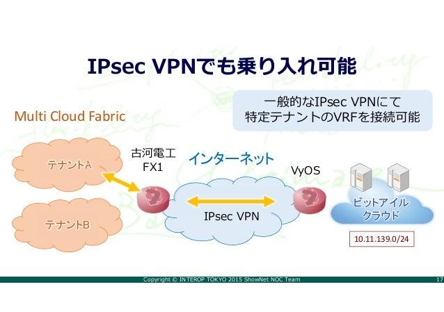 Copyright © INTEROP TOKYO 2015 ShowNet NOC Team 17 IPsec VPNでも乗り入れ可能 インターネット Multi Cloud Fabric ビットアイル クラウド テナントA テナントB Vy...