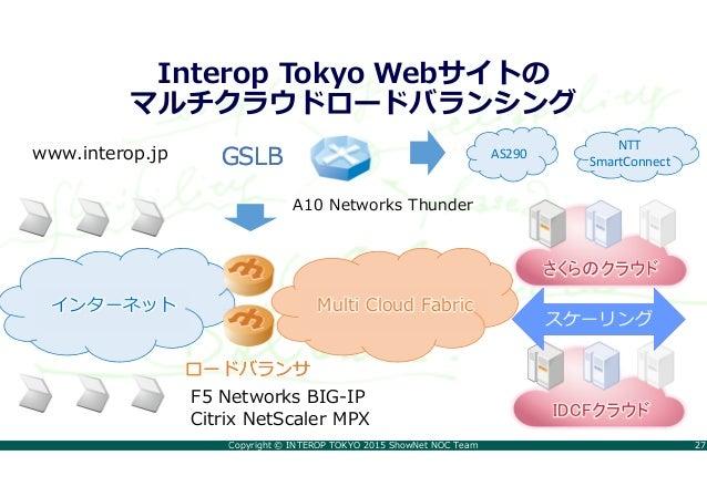 Copyright © INTEROP TOKYO 2015 ShowNet NOC Team 27 Interop Tokyo Webサイトの マルチクラウドロードバランシング IDCFクラウド さくらのクラウド Multi Cloud Fa...