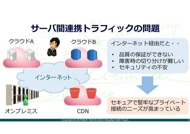 Copyright © INTEROP TOKYO 2015 ShowNet NOC Team 3 インターネット サーバ間連携トラフィックの問題 クラウドA クラウドB オンプレミス CDN インターネット経由だと・・ • 品質の保証ができな...