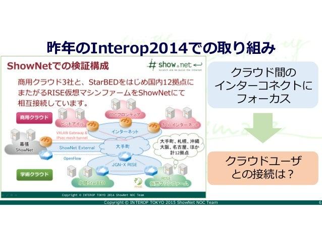 Copyright © INTEROP TOKYO 2015 ShowNet NOC Team 6 昨年のInterop2014での取り組み クラウド間の インターコネクトに フォーカス クラウドユーザ との接続は?
