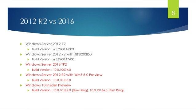 2012 R2 vs 2016 8  Windows Server 2012 R2  Build Version : 6.3.9600.16394  Windows Server 2012 R2 with KB3000850  Buil...