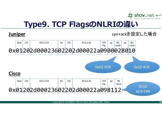 Copyright © INTEROP TOKYO 2015 ShowNet NOC Team 1010 Type9. TCP FlagsのNLRIの違い 0x01202d00023602202d00022a0900028010 0x01202...