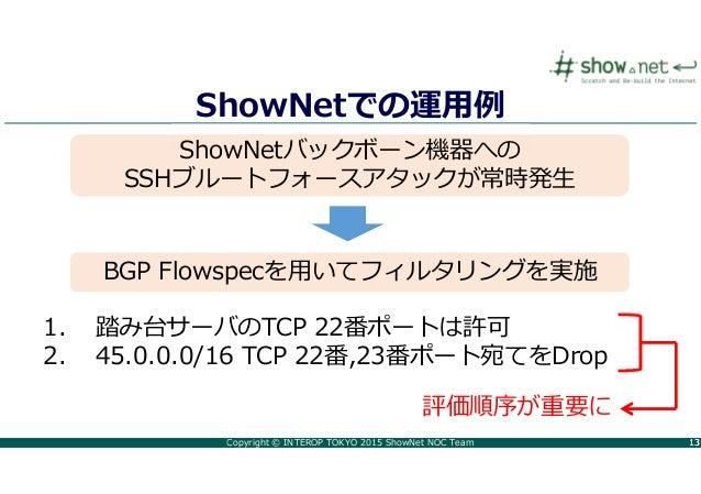 Copyright © INTEROP TOKYO 2015 ShowNet NOC Team 1313 ShowNetでの運⽤例 ShowNetバックボーン機器への SSHブルートフォースアタックが常時発⽣ BGP Flowspecを用いてフ...