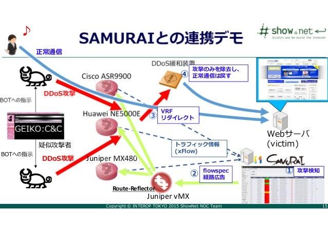 Copyright © INTEROP TOKYO 2015 ShowNet NOC Team 15 疑似攻撃者 Webサーバ (victim) DDoS緩和装置 Cisco ASR9900 Juniper MX480 攻撃検知 BOTへの指示...