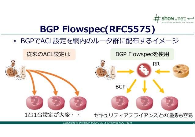 Copyright © INTEROP TOKYO 2015 ShowNet NOC Team 2 BGP Flowspec(RFC5575) • BGPでACL設定を網内のルータ群に配布するイメージ 従来のACL設定は BGP Flowspe...
