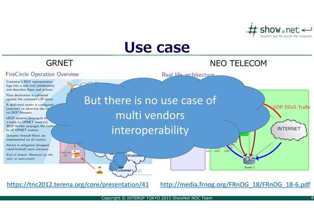 Copyright © INTEROP TOKYO 2015 ShowNet NOC Team 44 Use case https://tnc2012.terena.org/core/presentation/41 GRNET NEO TELE...