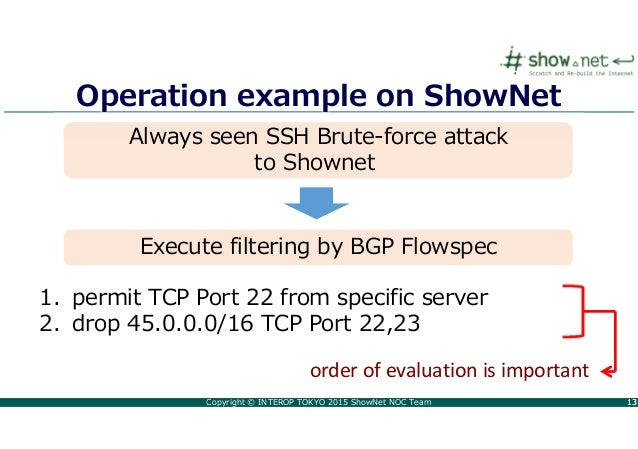 Copyright © INTEROP TOKYO 2015 ShowNet NOC Team 1313 Operation example on ShowNet Always seen SSH Brute-force attack to Sh...
