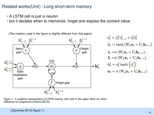 Related works(Unit) : Long short-term memory ・A LSTM cell is just a neuron ・but it decides when to memorize, forget and ex...