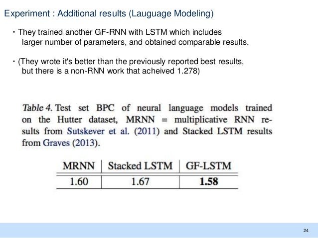 Experiment : Additional results (Lauguage Modeling) 24 ・They trained another GF-RNN with LSTM which includes larger number...