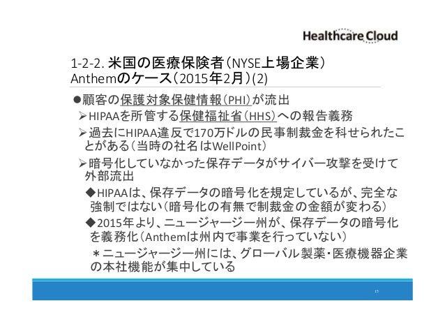 1-2-2. 米国の医療保険者(NYSE上場企業) Anthemのケース(2015年2月)(2) 顧客の保護対象保健情報(PHI)が流出 HIPAAを所管する保健福祉省(HHS)への報告義務 過去にHIPAA違反で170万ドルの民事制裁金を科せ...