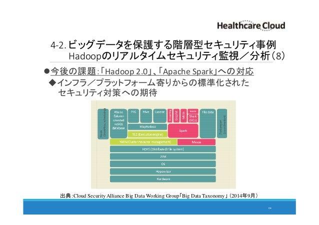 4-2. ビッグデータを保護する階層型セキュリティ事例 Hadoopのリアルタイムセキュリティ監視/分析(8) 今後の課題:「Hadoop 2.0」、「Apache Spark」への対応 インフラ/プラットフォーム寄りからの標準化された セキュ...