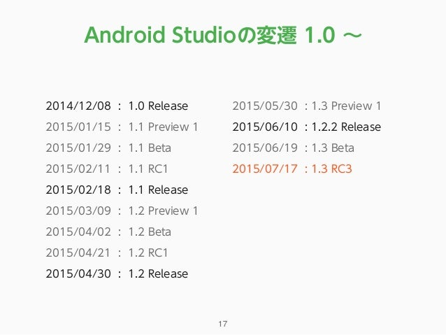Android Studioの変遷 1.0 ∼ 17 2014/12/08 : 1.0 Release 2015/01/15 : 1.1 Preview 1 2015/01/29 : 1.1 Beta 2015/02/11 : 1.1 RC1 ...