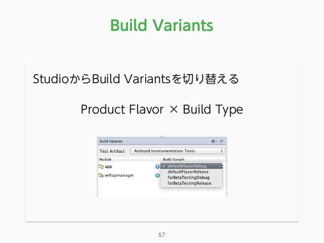 Build Variants StudioからBuild Variantsを切り替える Product Flavor × Build Type 57