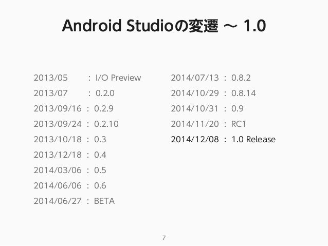 Android Studioの変遷 ∼ 1.0 7 2013/05 : I/O Preview 2013/07 : 0.2.0 2013/09/16 : 0.2.9 2013/09/24 : 0.2.10 2013/10/18 : 0.3 20...