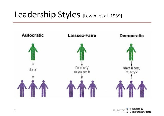 monarchy and leadership styles Six ceo exit styles the monarch will not leave their leadership role unless forced to because they opperate under the assumption that they will die with their.