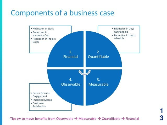 Building the business case for sap s4hana the business case 13 wajeb Choice Image