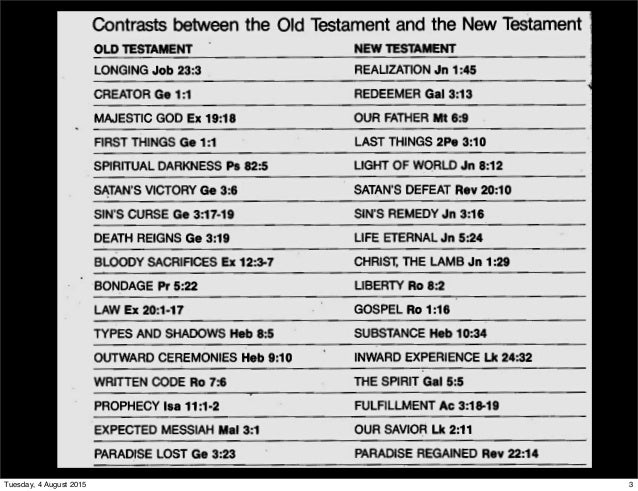 the different encounters with jesus christ in the four gospels of the new testaments Windows in the word: gospels writings of believers and christ-followers in the years after jesus' life the old and new testaments there was yet.