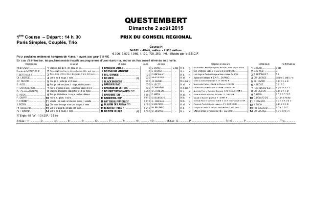 QUESTEMBERT Dimanche 2 août 2015 1ère Course – Départ : 14 h. 30 PRIX DU CONSEIL REGIONAL Paris Simples, Couplés, Trio Cou...