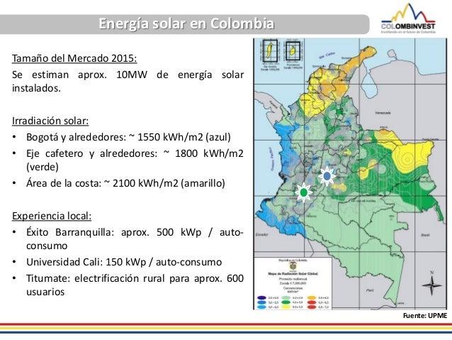 Oportunidades De Energ 237 A Solar En Colombia