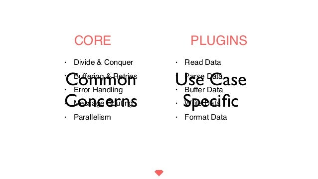 CORE PLUGINS • Divide & Conquer • Buffering & Retries • Error Handling • Message Routing • Parallelism • Read Data • Parse...