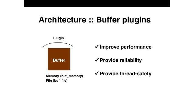 Architecture :: Buffer plugins Plugin ✓ Improve performance ✓ Provide reliability ✓ Provide thread-safety Buffer Memory (b...