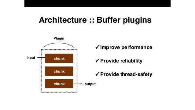 Architecture :: Buffer plugins Plugin ✓ Improve performance ✓ Provide reliability ✓ Provide thread-safety chunk chunk chun...