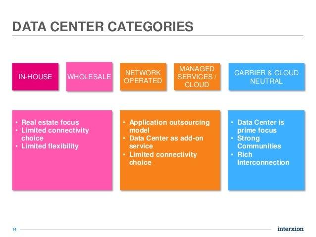 data centre business plan