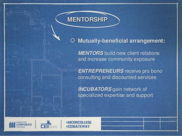 Business incubator blueprint how to open a business incubator and ma 25 malvernweather Choice Image