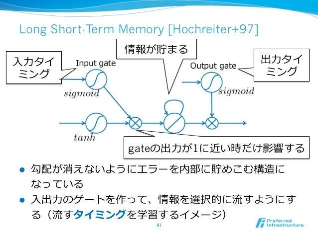 Long Short-Term Memory [Hochreiter+97] l 勾配が消えないようにエラーを内部に貯めこむ構造に なっている l ⼊入出⼒力力のゲートを作って、情報を選択的に流流すようにす る(流流すタイミングを学習す...